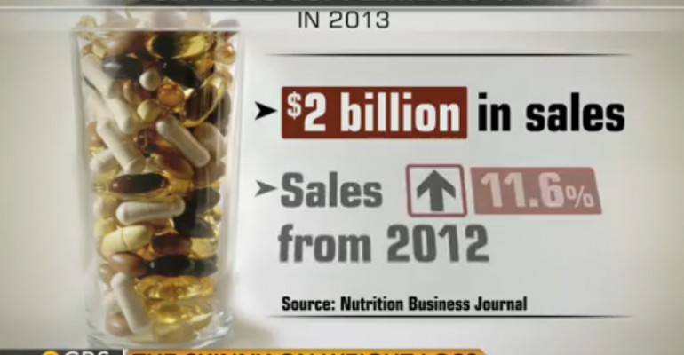Consumer Reports hits weight loss supplements just in time for the new year