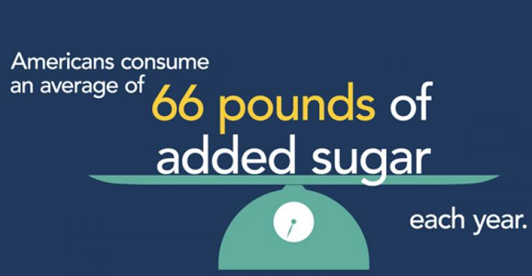 Sugar Science infographic