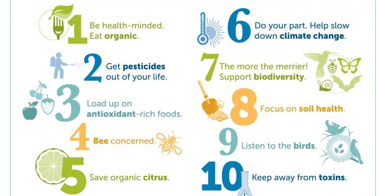 10 resolutions for making 2015 an organic year