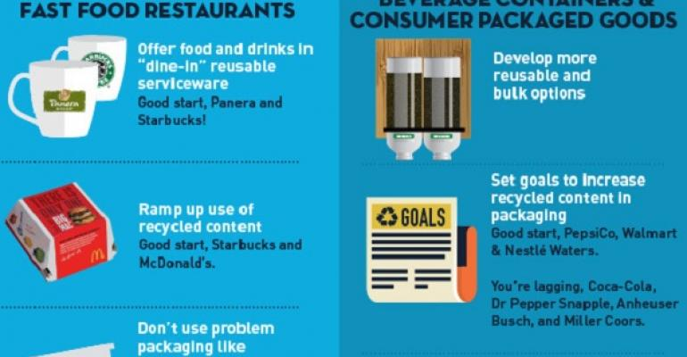 Report calls on brands, retailers to make sustainable packaging a priority
