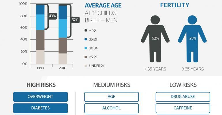 Fruitful Way offers fertility supplements & app