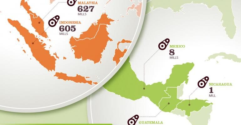 Hershey traces 94% of global palm oil supply chain