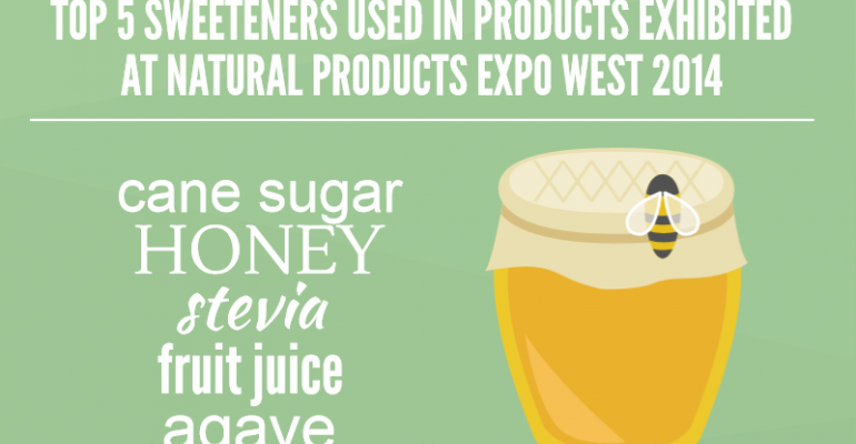 5 sweeteners that matter in natural [Infographic]