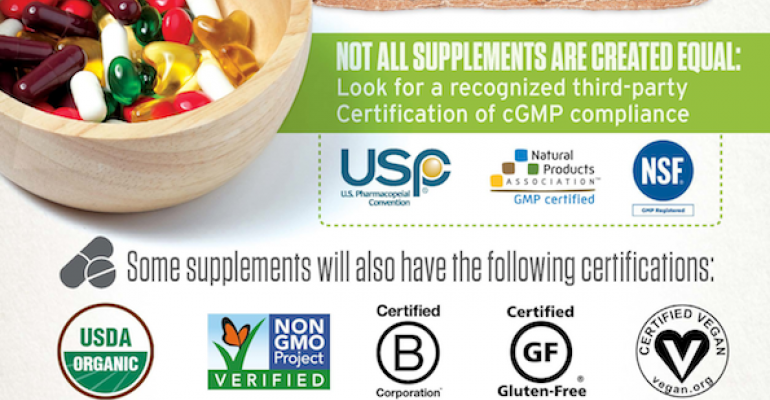 [infographic] Transparency in supplements