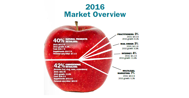 Download the 2016 NFM Market Overview