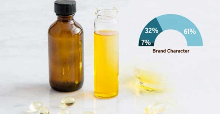 supplement trust infographic promo image