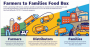 farmers to families food box program infographic