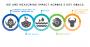 general mills regenerative agriculture goals