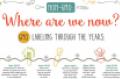 [infographic] Non-GMO: Where are we now?
