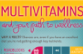 Talking to shoppers about multivitamins [infographic]