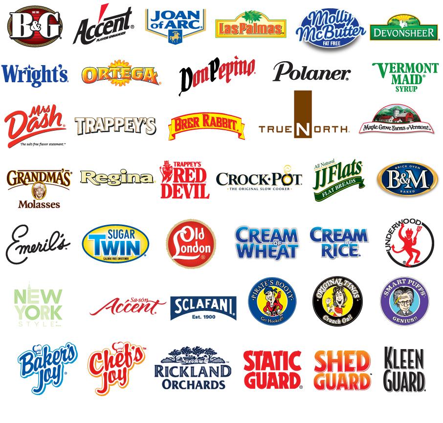 foods brands adds bg ratti report portfolio he