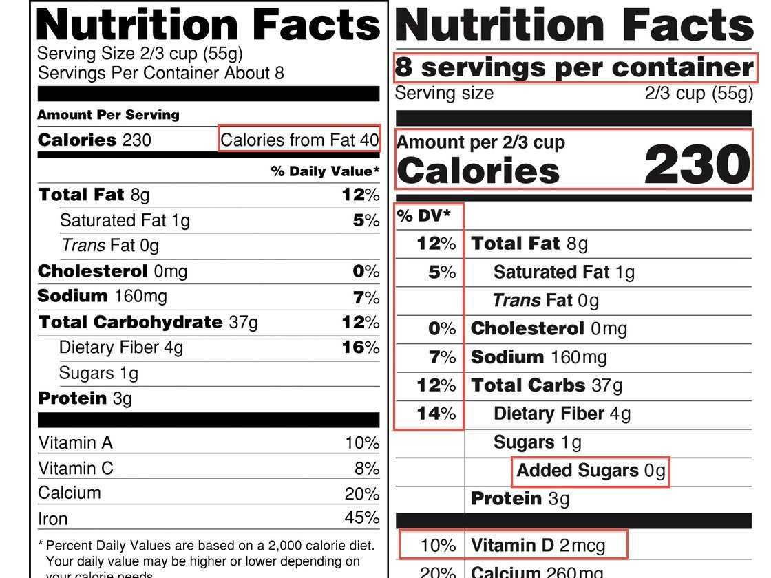 esha implements fda's nutrition facts changes | new hope network